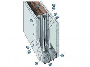 Перегородка на двойном стальном каркасе с минераловатным заполнением С 135