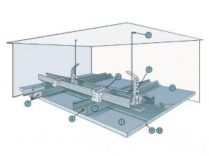Подвесной потолок из плиты АКВАПАНЕЛЬ®Внутренняя* на двухуровневом металлическом каркасе П 282