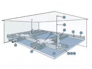 Подвесной потолок из КНАУФ-суперлистов на одноуровневом металлическом каркасе П 213