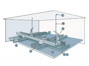 Подвесной потолок из плит КНАУФ-Файерборд на двухуровневом металлическом каркасе П 232
