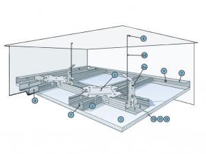 Подвесной потолок из КНАУФ-листов на одноуровневом металлическом каркасе П 113
