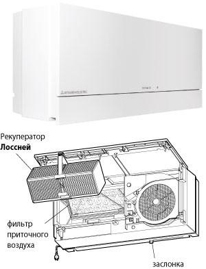 Приточно-вытяжная установка  Mitsubishi Electric Lossnay VL-100EU5-E