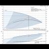 Рабочие характеристики вертикального многоступенчатого центробежного насоса CRE 3-5 HQQE Grundfos