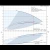 Рабочие характеристики вертикального многоступенчатого центробежного насоса CRE 10-1 HQQE Grundfos