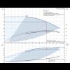 Рабочие характеристики вертикального многоступенчатого центробежного насоса CRE 10-5 HQQE Grundfos
