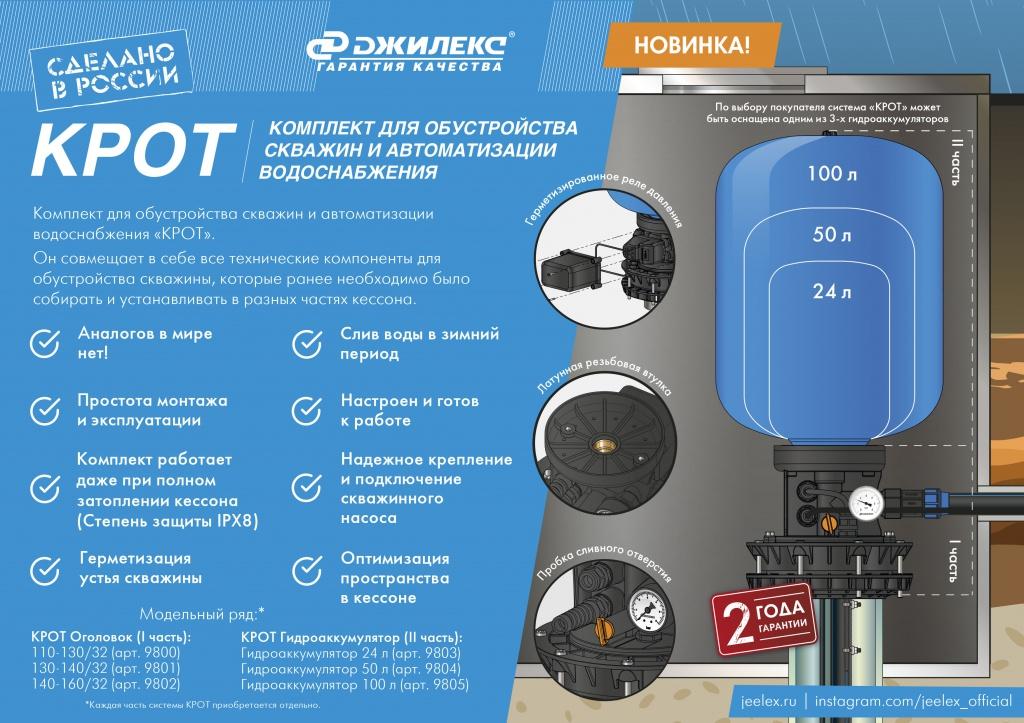 Комплект для обустройства скважин и автоматизации водоснабжения «КРОТ»