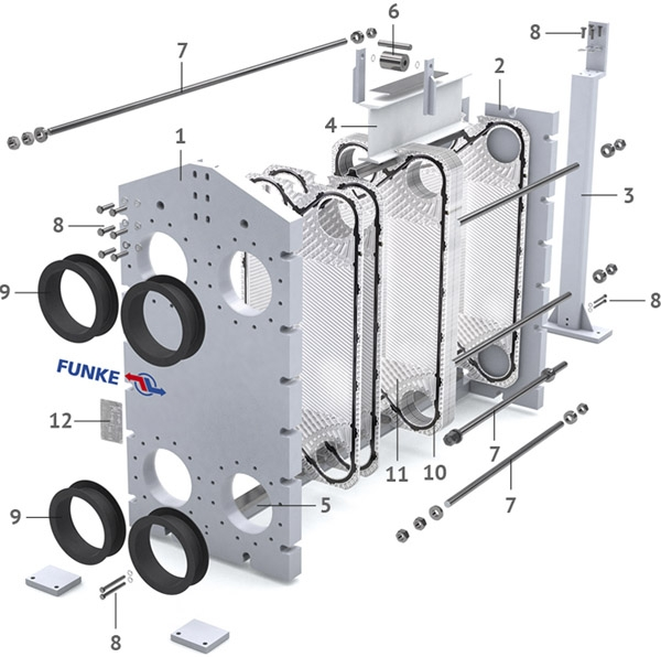 Конструкция пластинчатого теплообменника FP08-41 Funke
