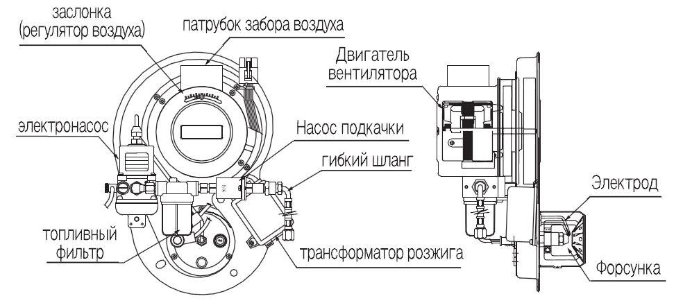 Структура горелки котла Navien LST-13K