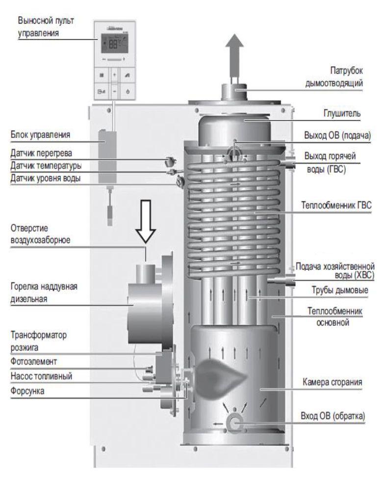 Конструкция котла Navien LST-40KN