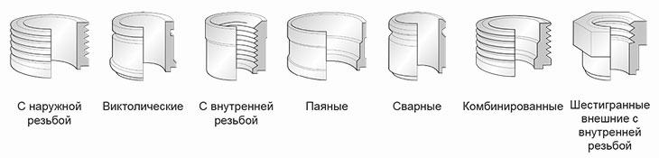 Примеры соединений