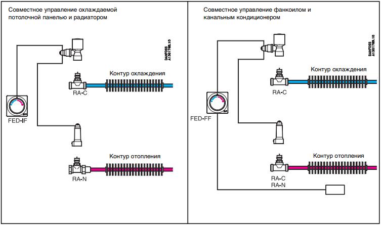 Принципиальные схемы установок терморегулятора Danfoss FED