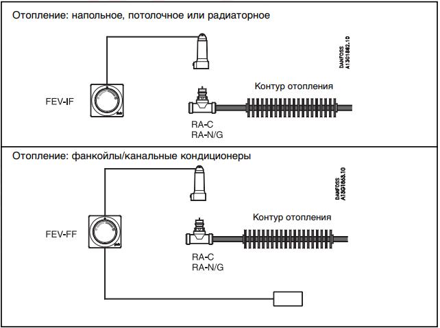 Принципиальные схемы установок терморегуляторов Danfoss FEV