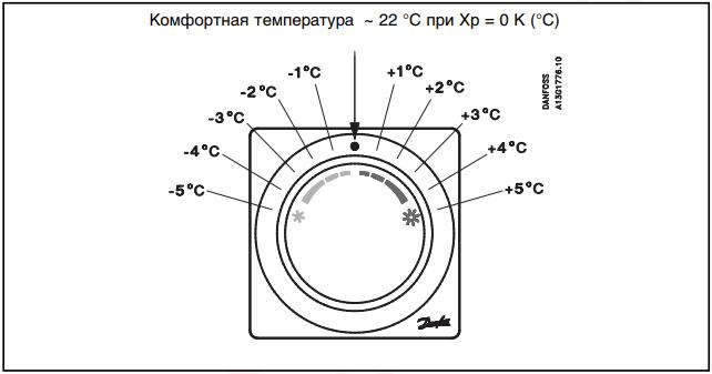 Настройка температуры