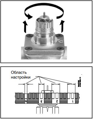 Предварительная настройка клапана Danfoss RA-C