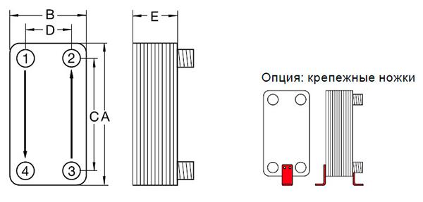 Габаритные размеры паяного пластинчатого теплообменника GPL 3-10 Функе