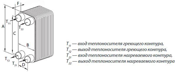 Габаритные размеры паяного пластинчатого теплообменника XB12H-1-40 Ридан