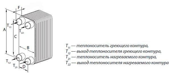 Габаритные размеры паяного пластинчатого теплообменника XB59M-1-30 Ридан