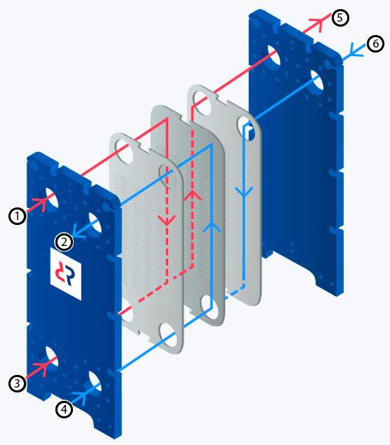 Схема моноблочного теплообменника двухступенчатой системы ГВС