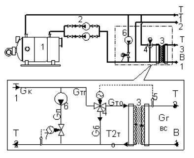 Принципиальная схема использования пластинчатого теплообменника для нагрева горячей воды в составе котельной установки