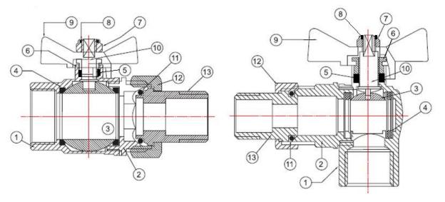 Устройство и материалы шаровых кранов Valtec серии Perfec